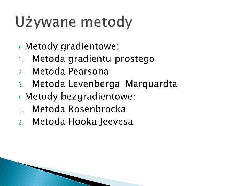 Używane metody Metody gradientowe: Metoda gradientu prostego