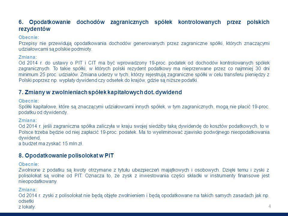 7. Zmiany w zwolnieniach spółek kapitałowych dot. dywidend