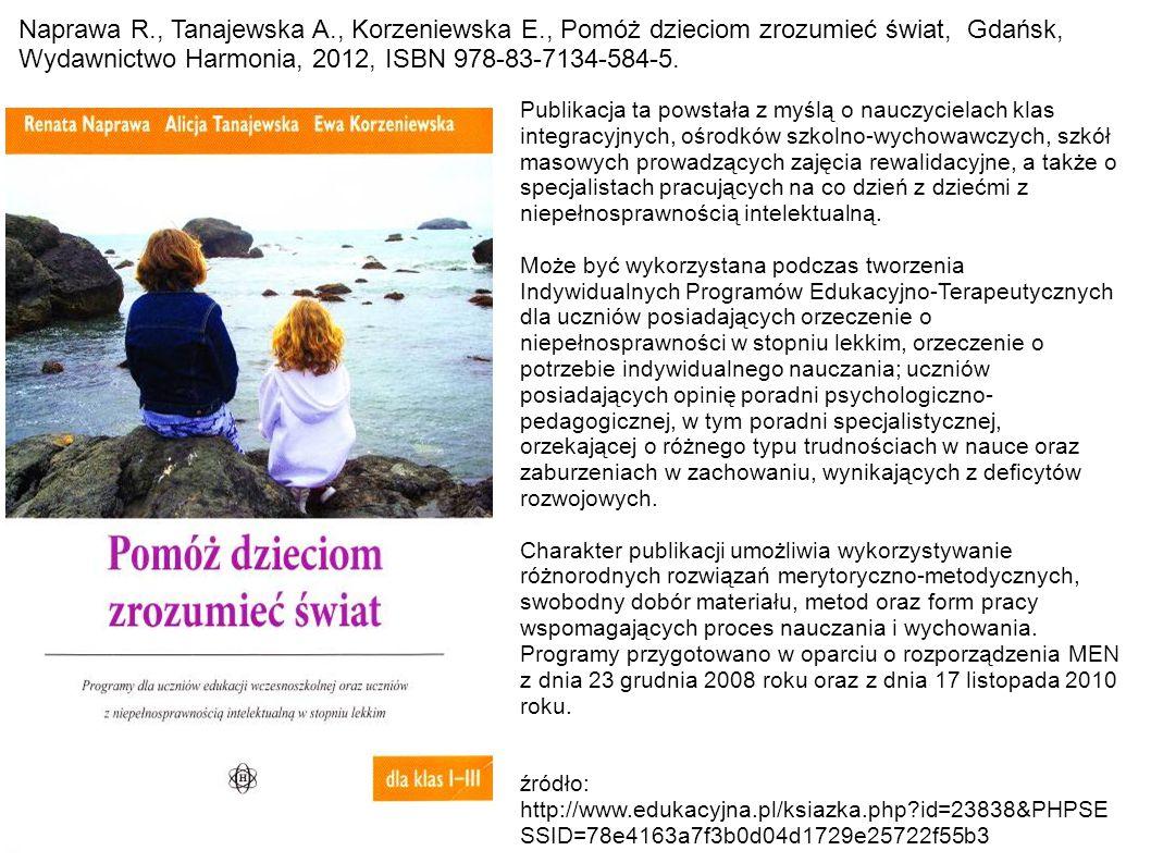 Naprawa R. , Tanajewska A. , Korzeniewska E