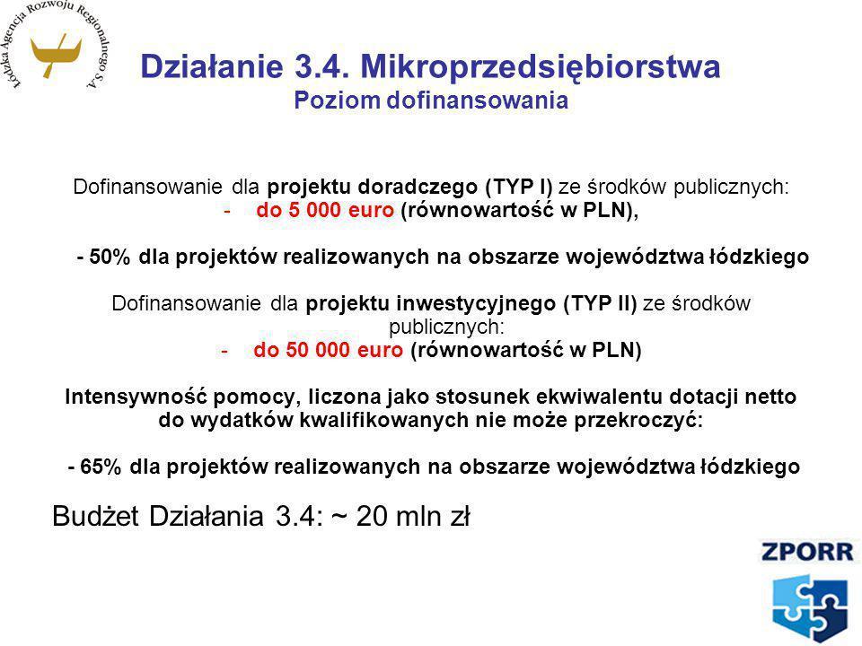 Działanie 3.4. Mikroprzedsiębiorstwa Poziom dofinansowania