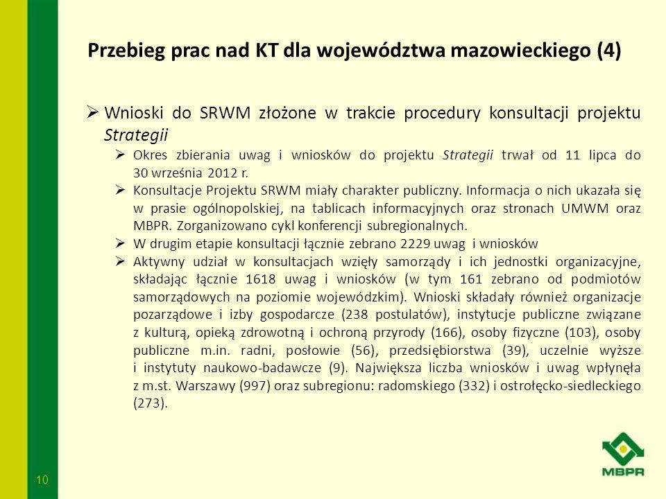 Przebieg prac nad KT dla województwa mazowieckiego (4)