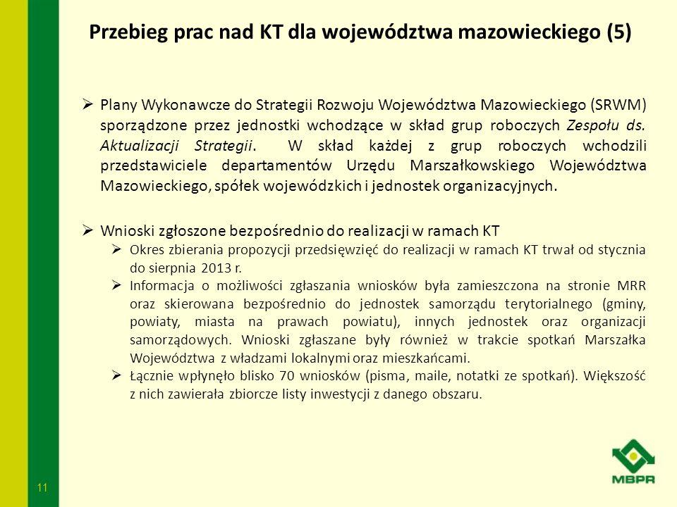 Przebieg prac nad KT dla województwa mazowieckiego (5)