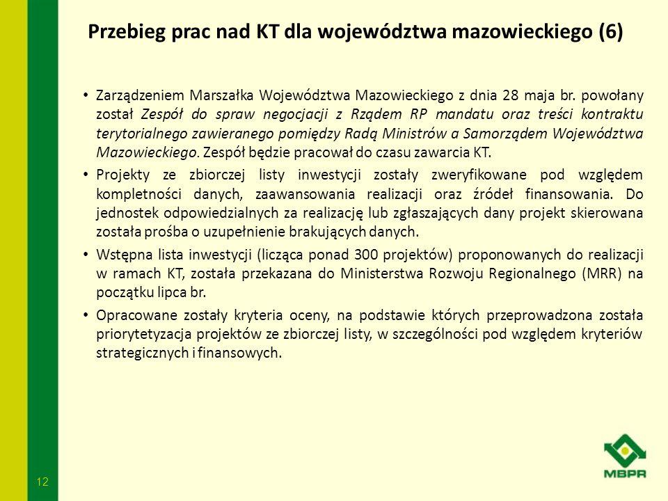 Przebieg prac nad KT dla województwa mazowieckiego (6)