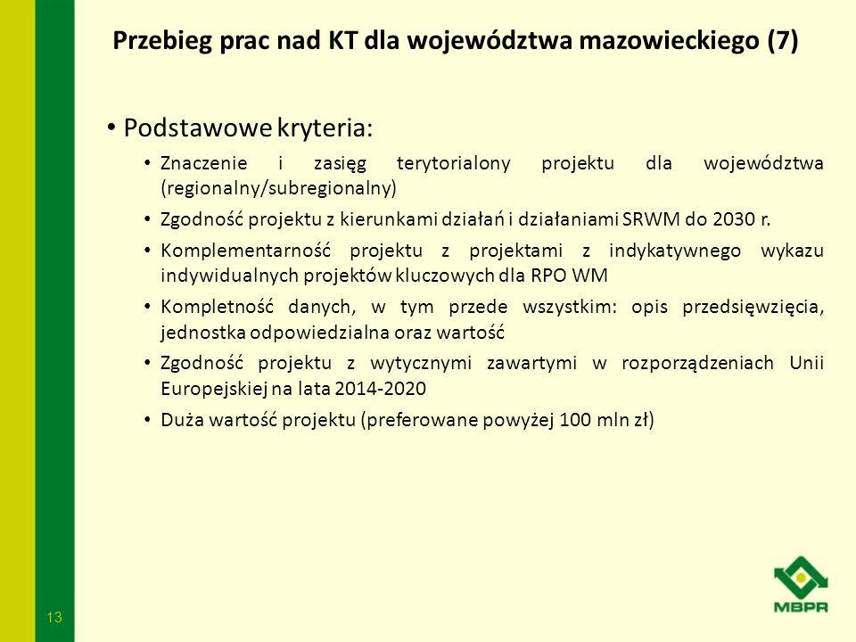 Przebieg prac nad KT dla województwa mazowieckiego (7)