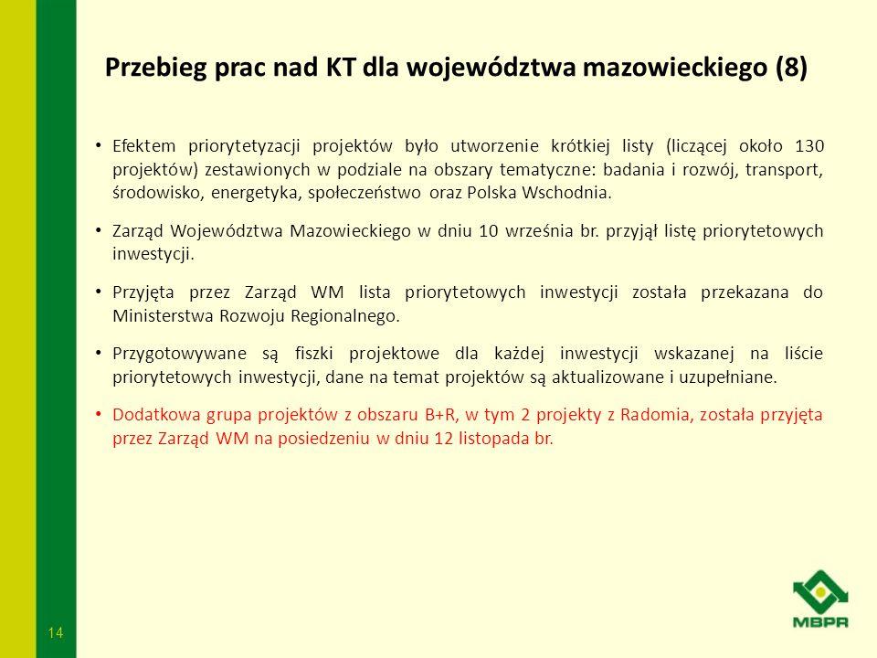 Przebieg prac nad KT dla województwa mazowieckiego (8)