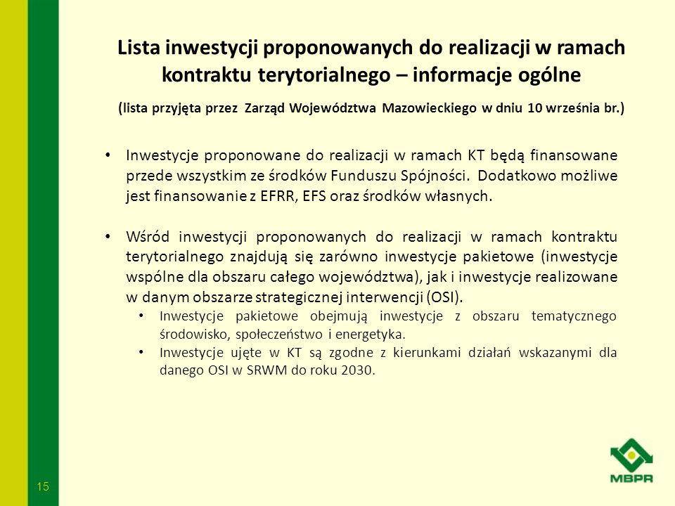Lista inwestycji proponowanych do realizacji w ramach kontraktu terytorialnego – informacje ogólne (lista przyjęta przez Zarząd Województwa Mazowieckiego w dniu 10 września br.)