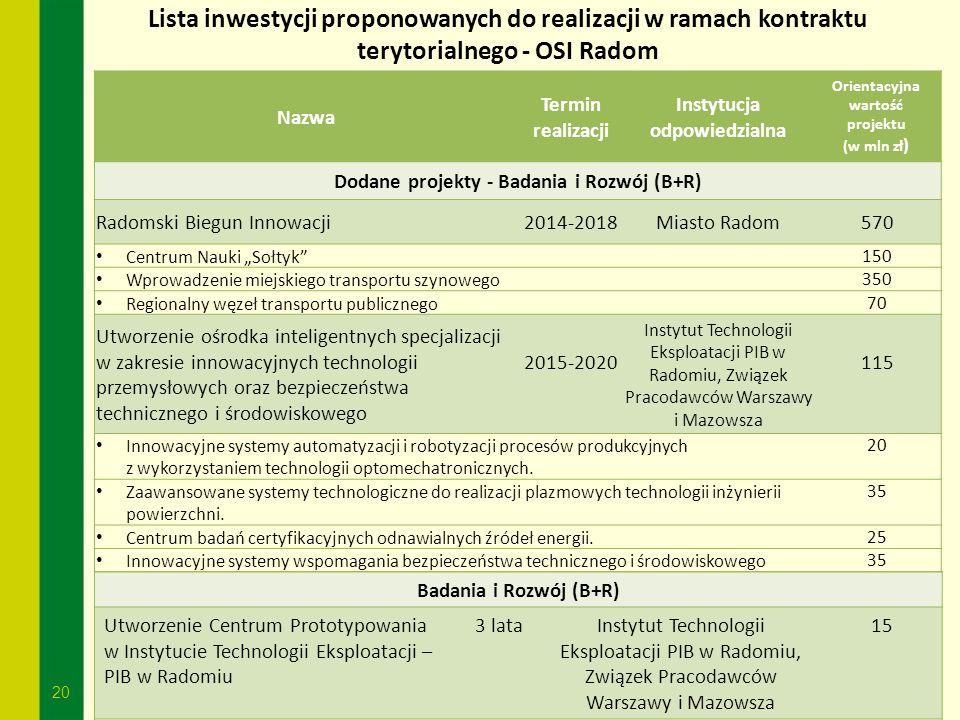 Lista inwestycji proponowanych do realizacji w ramach kontraktu terytorialnego - OSI Radom