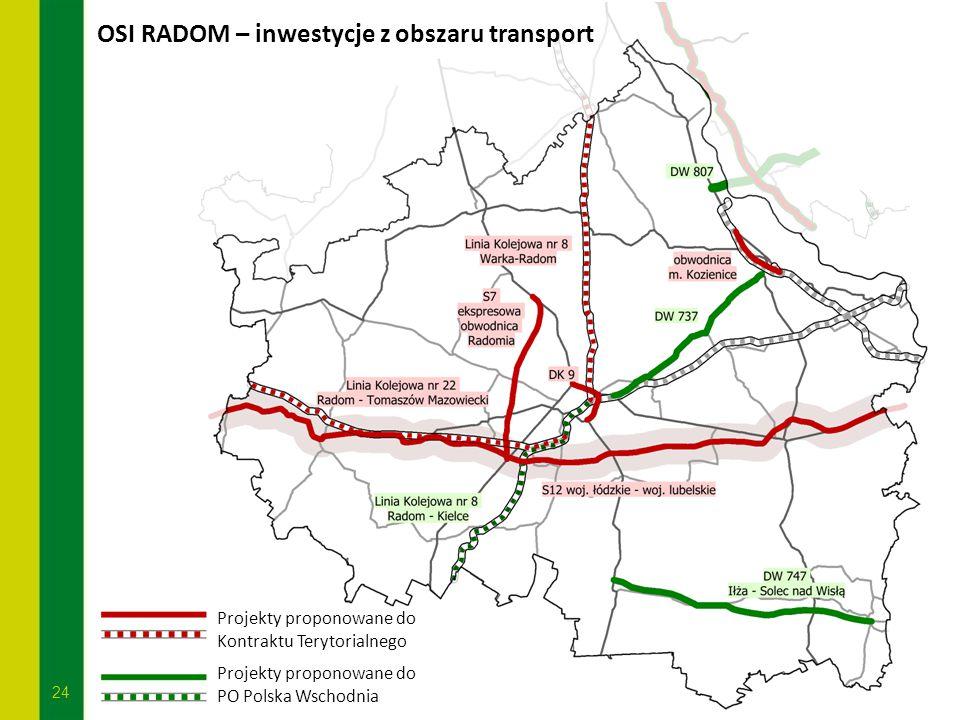 OSI RADOM – inwestycje z obszaru transport