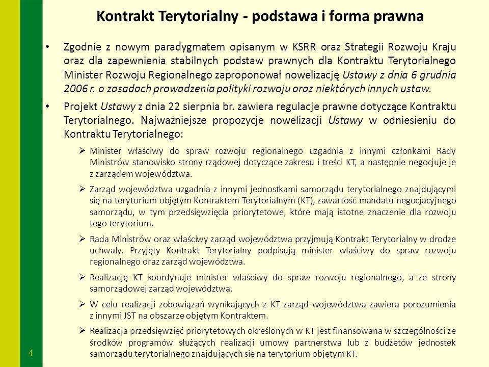 Kontrakt Terytorialny - podstawa i forma prawna