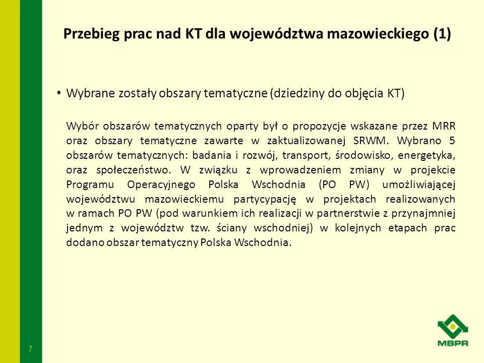 Przebieg prac nad KT dla województwa mazowieckiego (1)