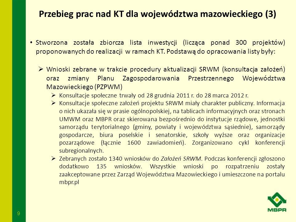Przebieg prac nad KT dla województwa mazowieckiego (3)