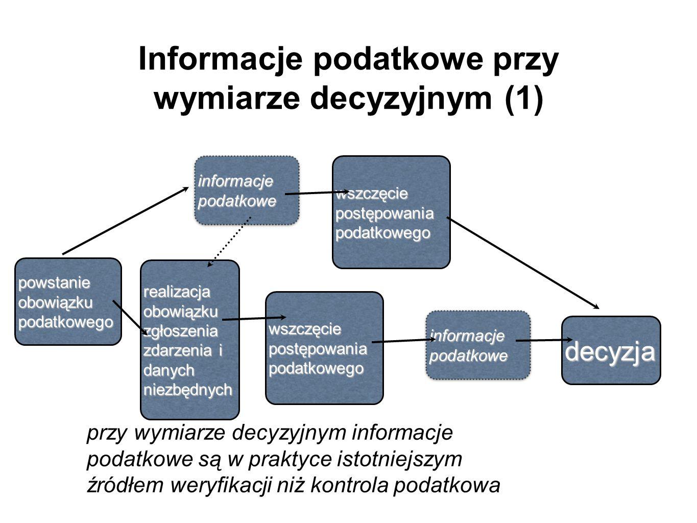 Informacje podatkowe przy wymiarze decyzyjnym (1)