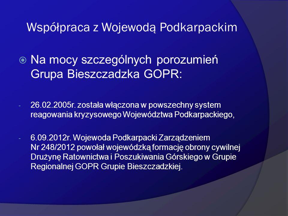 Współpraca z Wojewodą Podkarpackim