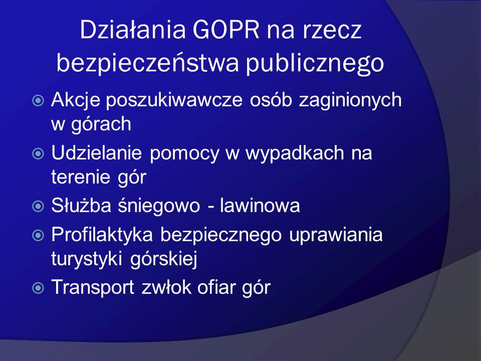 Działania GOPR na rzecz bezpieczeństwa publicznego