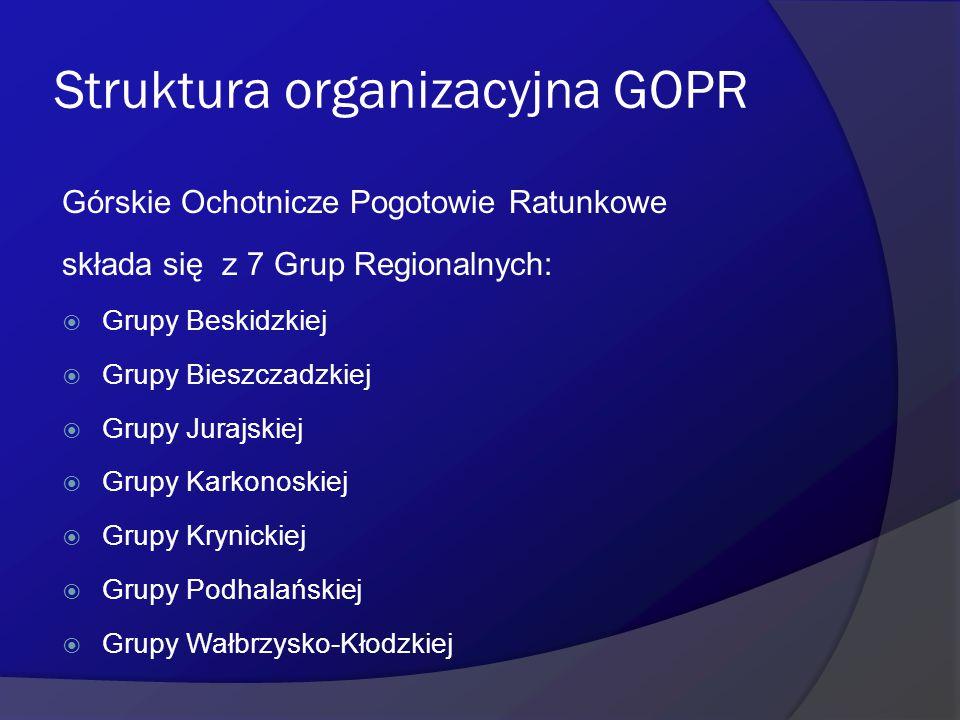 Struktura organizacyjna GOPR