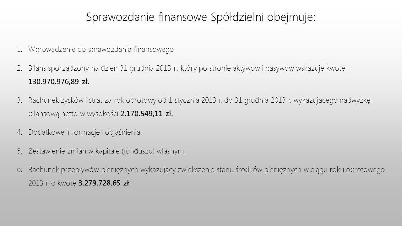 Sprawozdanie finansowe Spółdzielni obejmuje: