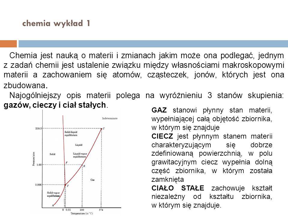 chemia wykład 1