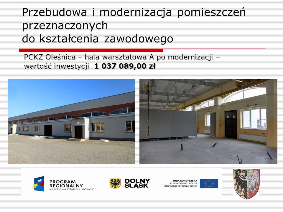 Przebudowa i modernizacja pomieszczeń przeznaczonych do kształcenia zawodowego
