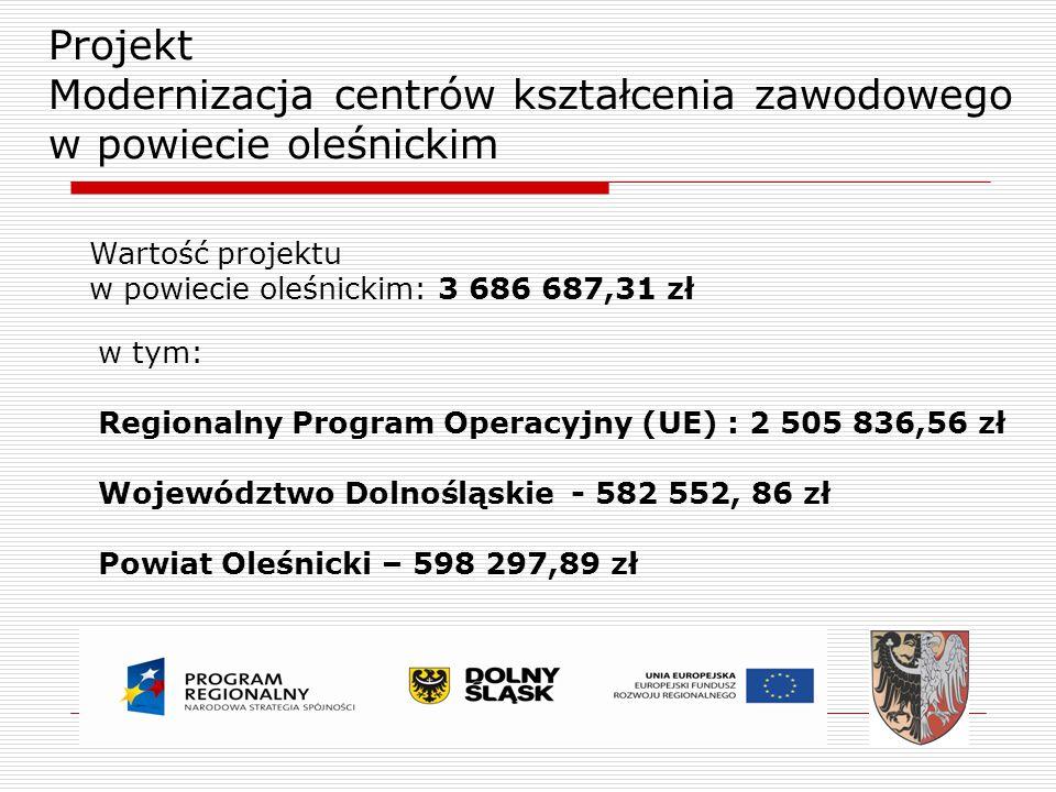 Projekt Modernizacja centrów kształcenia zawodowego w powiecie oleśnickim