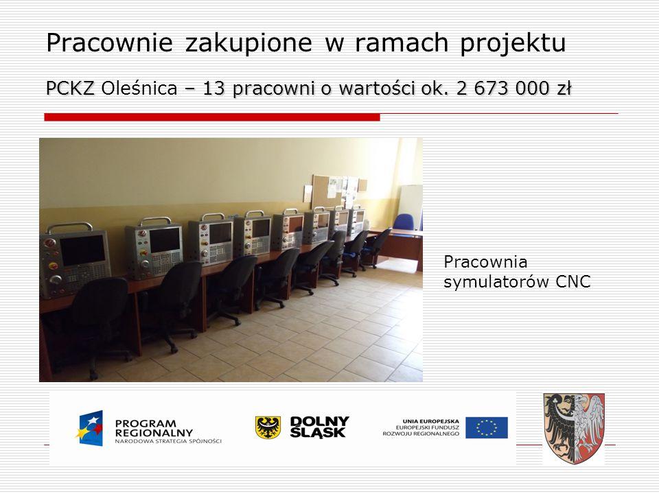 Pracownie zakupione w ramach projektu PCKZ Oleśnica – 13 pracowni o wartości ok. 2 673 000 zł