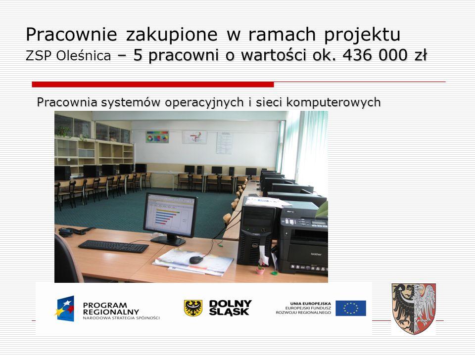 Pracownia systemów operacyjnych i sieci komputerowych