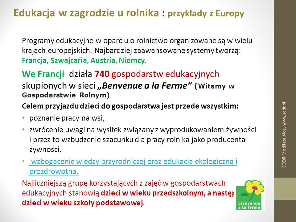 Edukacja w zagrodzie u rolnika : przykłady z Europy