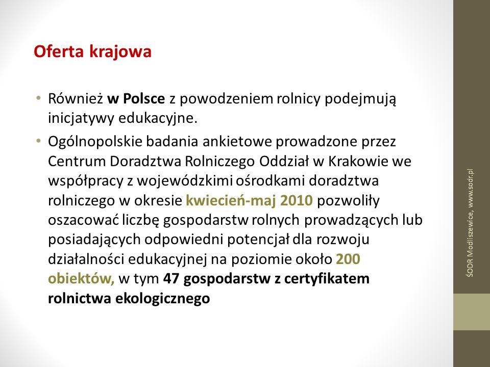 Oferta krajowa Również w Polsce z powodzeniem rolnicy podejmują inicjatywy edukacyjne.