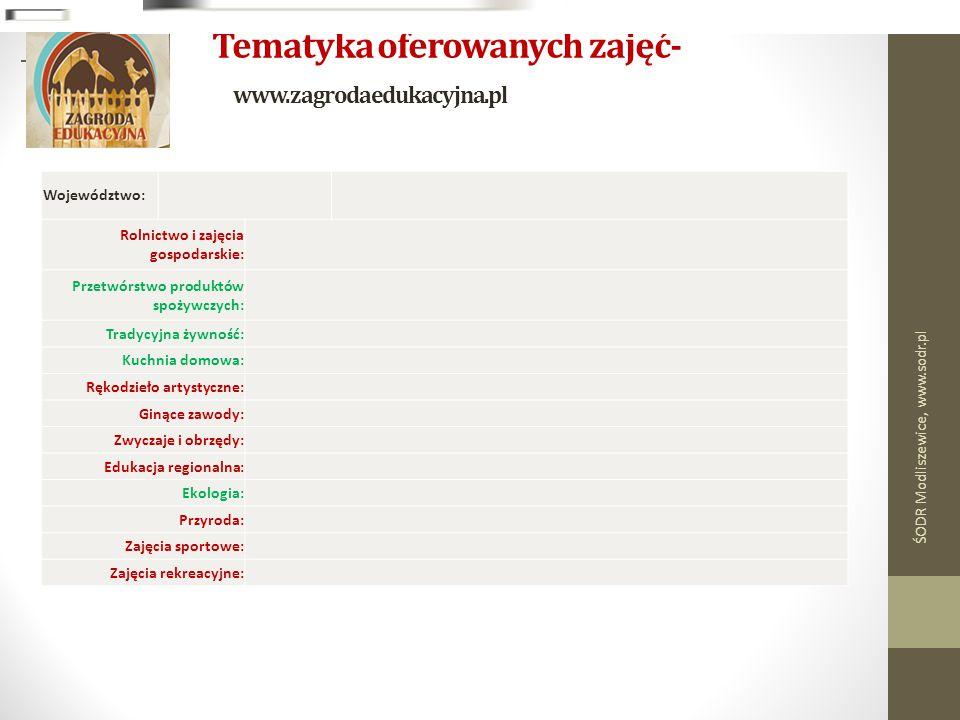 Tematyka oferowanych zajęć- www.zagrodaedukacyjna.pl