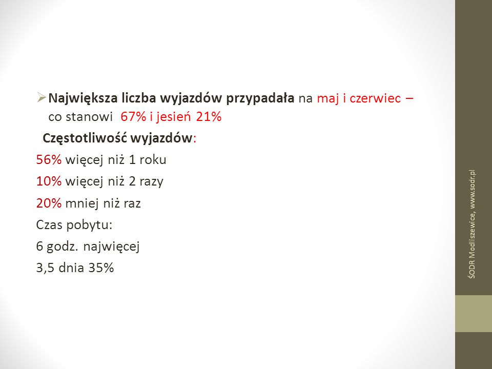 Częstotliwość wyjazdów: 56% więcej niż 1 roku 10% więcej niż 2 razy