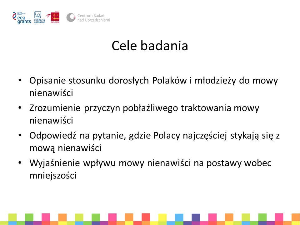 Cele badania Opisanie stosunku dorosłych Polaków i młodzieży do mowy nienawiści. Zrozumienie przyczyn pobłażliwego traktowania mowy nienawiści.
