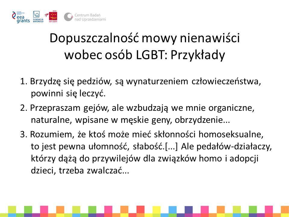 Dopuszczalność mowy nienawiści wobec osób LGBT: Przykłady