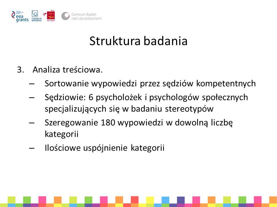 Struktura badania Analiza treściowa.