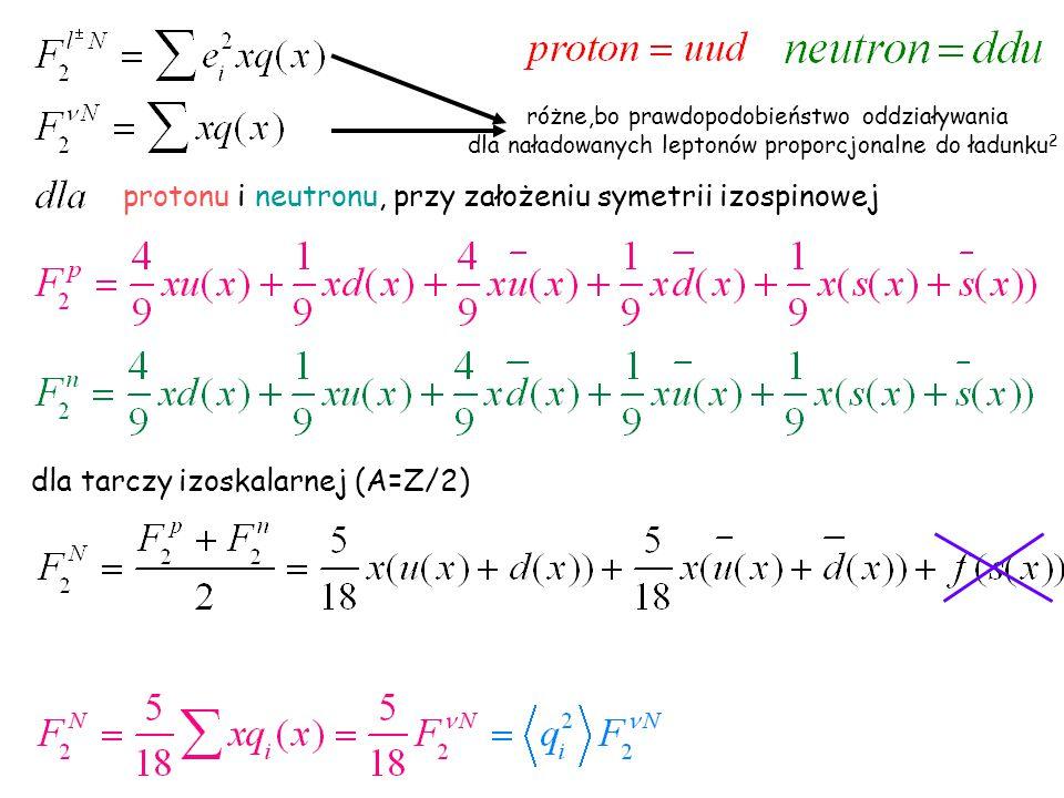 protonu i neutronu, przy założeniu symetrii izospinowej