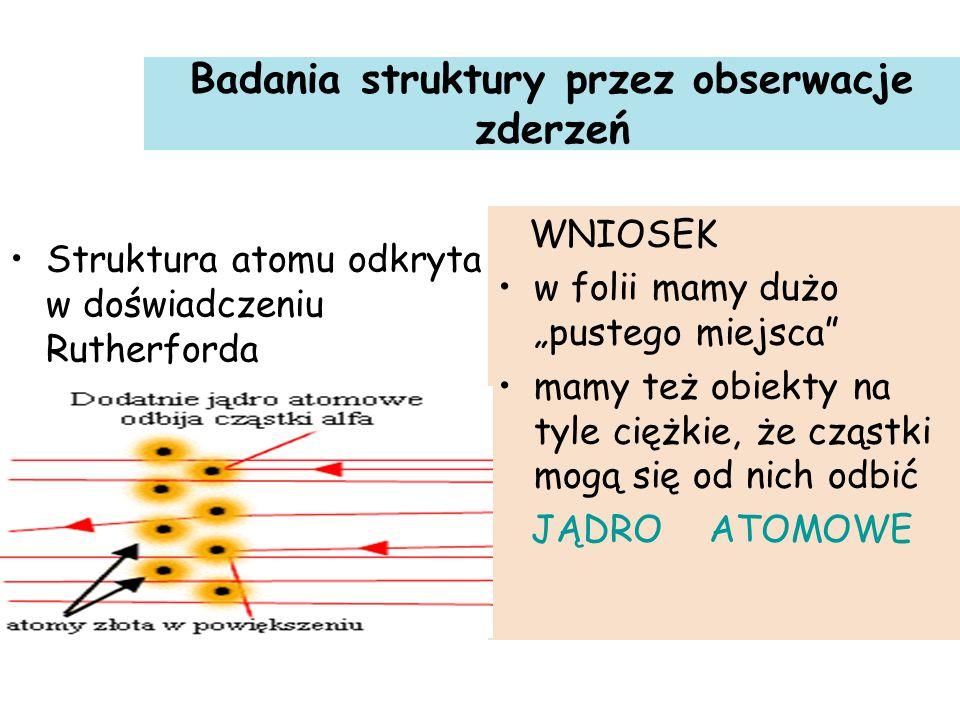 Badania struktury przez obserwacje zderzeń