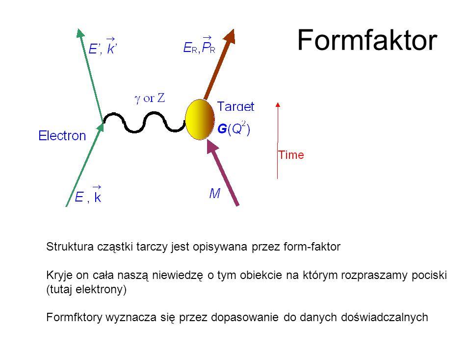 Formfaktor Struktura cząstki tarczy jest opisywana przez form-faktor