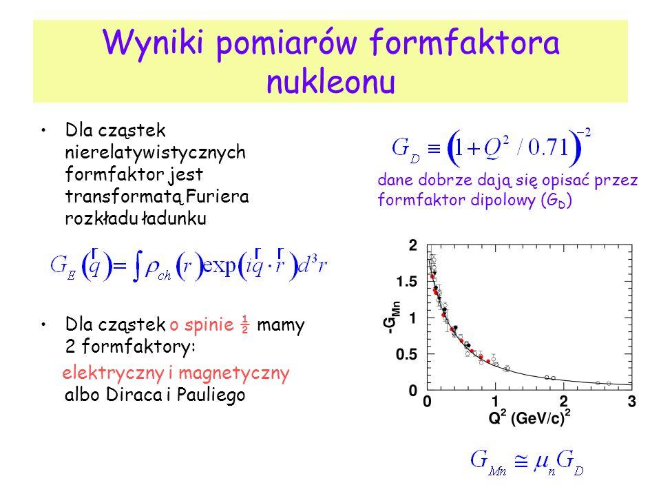 Wyniki pomiarów formfaktora nukleonu