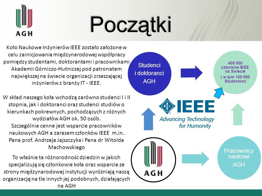 400 000 członków IEEE na Świecie