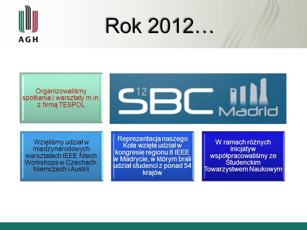 Rok 2012… Organizowaliśmy spotkania i warsztaty m.in. z firmą TESPOL