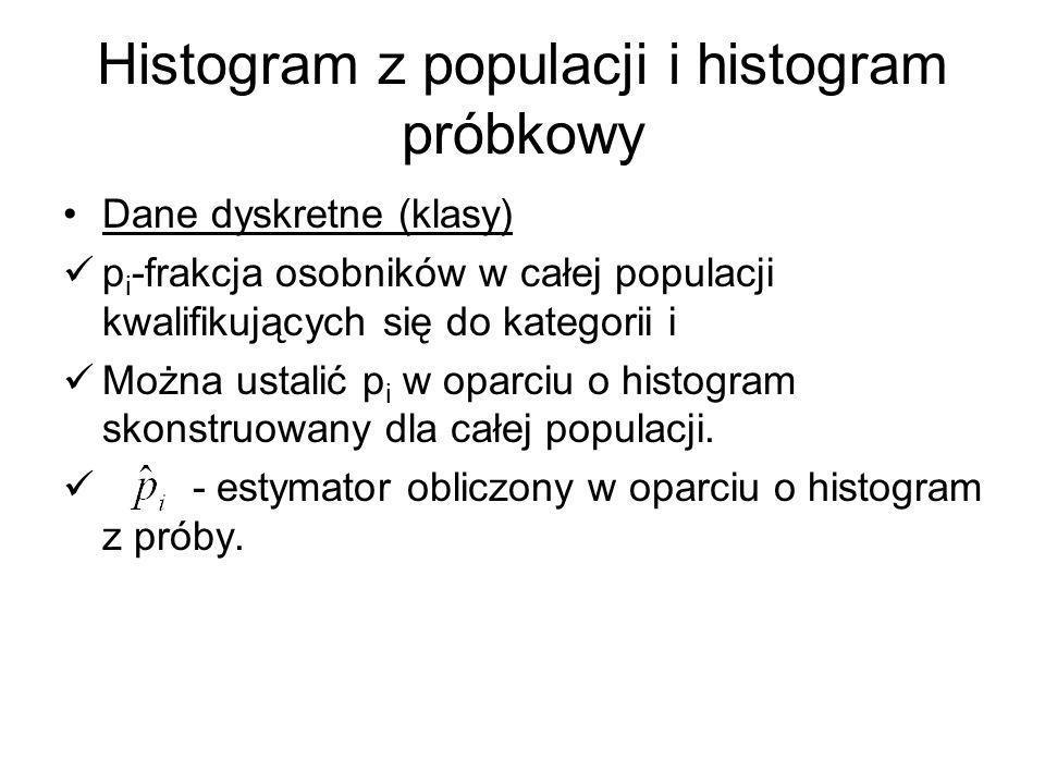 Histogram z populacji i histogram próbkowy