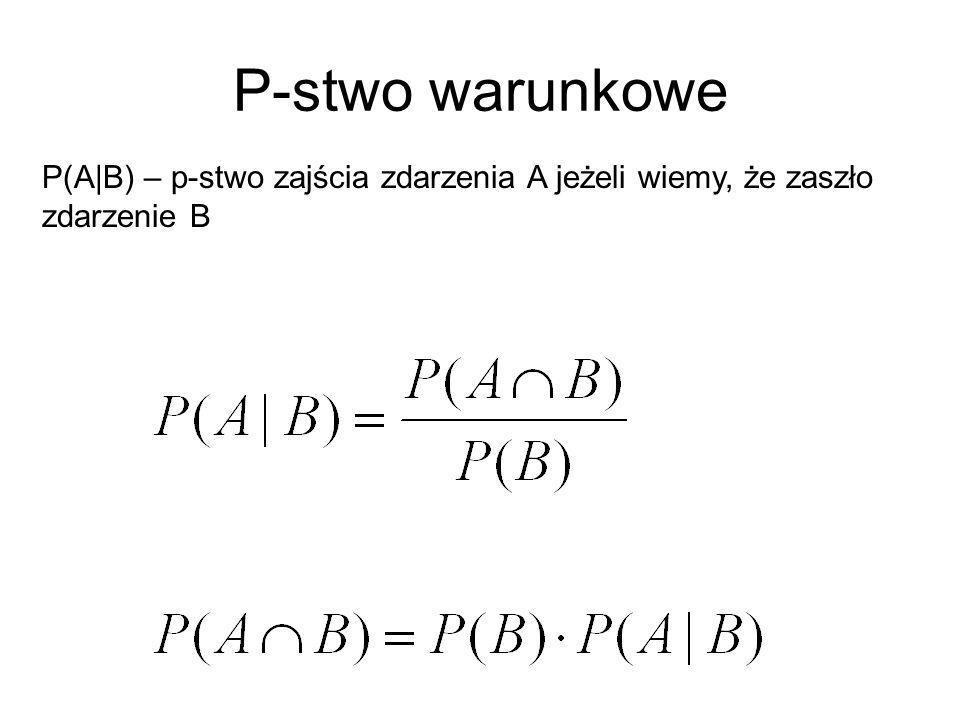 P-stwo warunkowe P(A|B) – p-stwo zajścia zdarzenia A jeżeli wiemy, że zaszło zdarzenie B