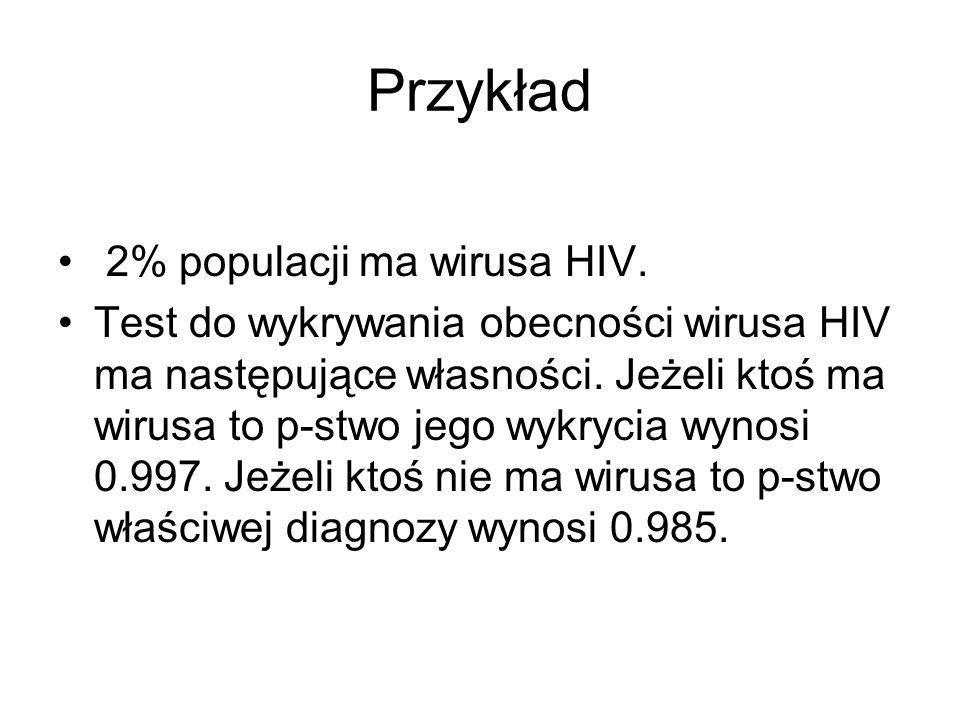Przykład 2% populacji ma wirusa HIV.