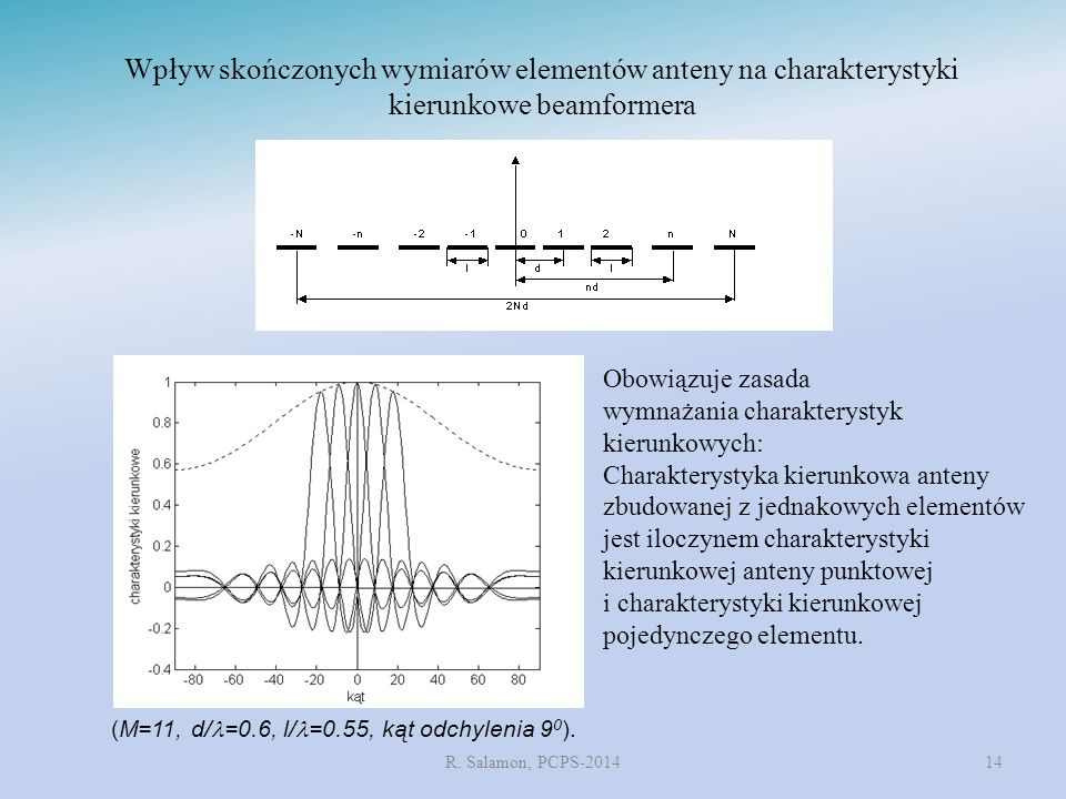 Wpływ skończonych wymiarów elementów anteny na charakterystyki kierunkowe beamformera