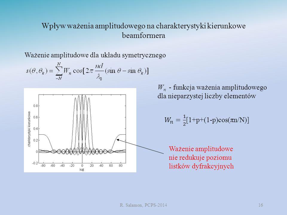 Wpływ ważenia amplitudowego na charakterystyki kierunkowe beamformera