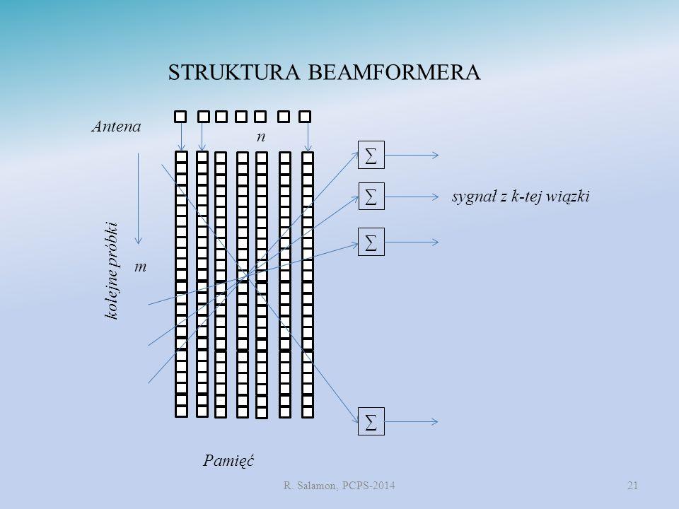 STRUKTURA BEAMFORMERA