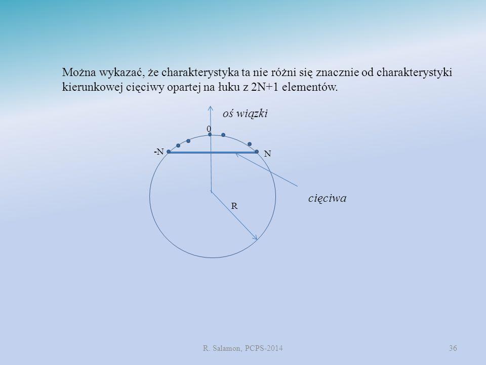 Można wykazać, że charakterystyka ta nie różni się znacznie od charakterystyki kierunkowej cięciwy opartej na łuku z 2N+1 elementów.