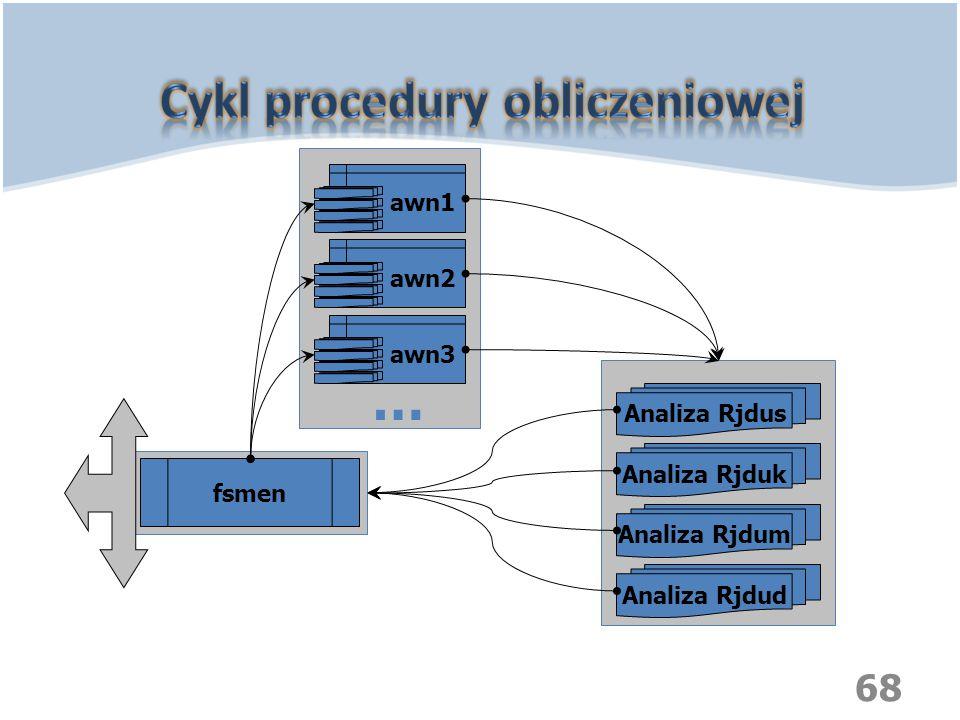Cykl procedury obliczeniowej