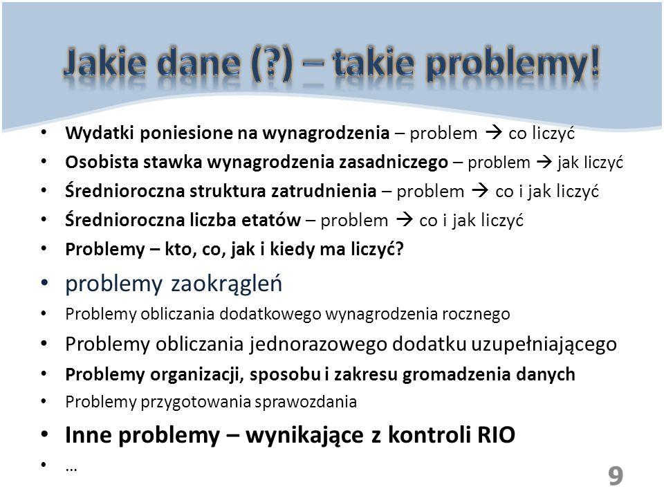Jakie dane ( ) – takie problemy!