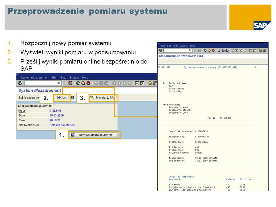 Przeprowadzenie pomiaru systemu