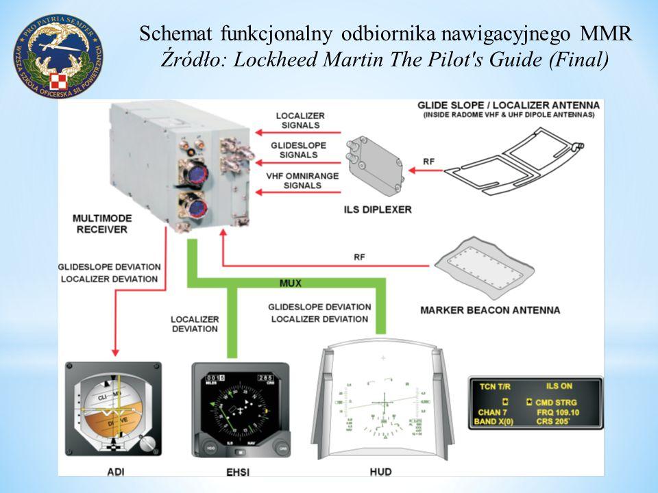 Schemat funkcjonalny odbiornika nawigacyjnego MMR