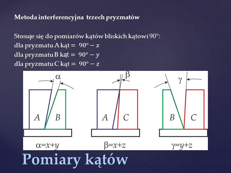 Pomiary kątów Metoda interferencyjna trzech pryzmatów